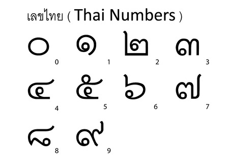 asian children: thai alphabet