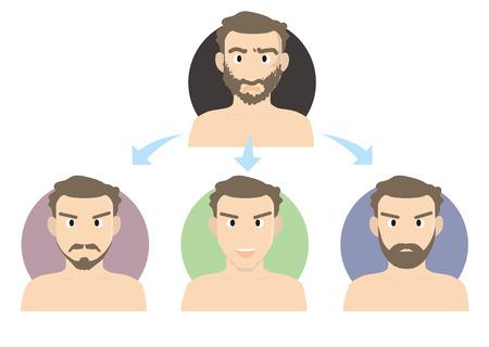 Men's Esthetic-beard