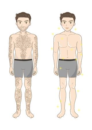 Men's Beauty depilation