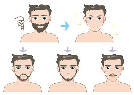 Mens beauty-beard (5 types)