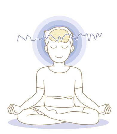 Meditation and brain waves-man