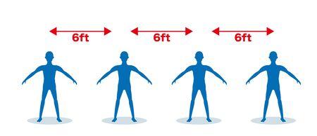 Social distancing image - 6ft