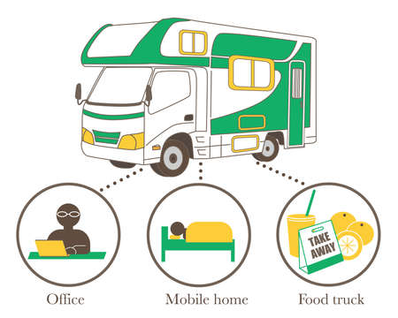 Camper van use case infographic - workation image. Infographic image made of vector