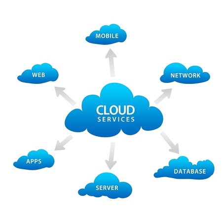 High resolution blue cloud services graphic on white background.