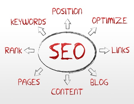 optimize: High resolution search engine optimization graphic on white background. Stock Photo