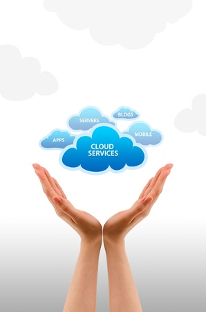 High resolution graphic of hands holding serveral clouds. Stock Photo - 9631519