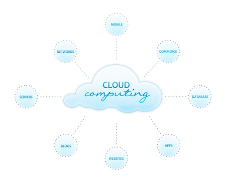 High resolution graphic of a cloud computing graphic on white background. Stock Photo