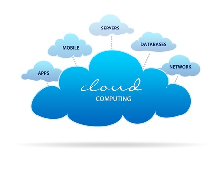 cloud storage: High resolution graphic of several different clouds with the words cloud computing on white background. Stock Photo