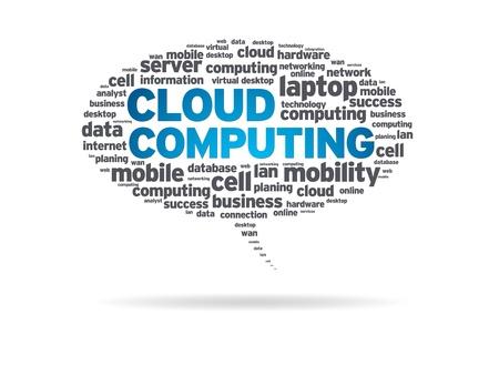 흰색 배경에 컴퓨팅 단어 구름과 연설 거품.