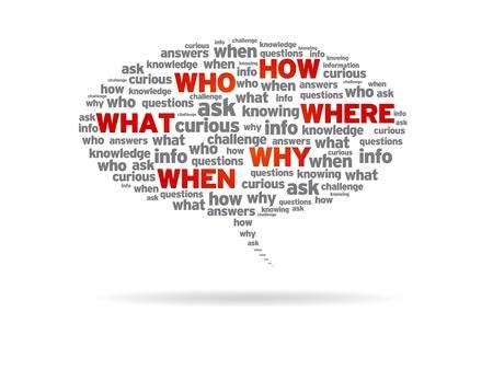 Tekstballon met de woorden, hoe, wie, wat, waar, waarom, wanneer op witte achtergrond.