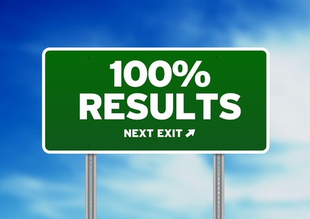 business results: Green 100% Results highway sign on Cloud Background.