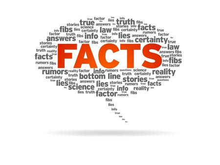 Speech bubble with the word facts on white background. photo
