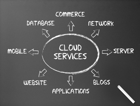 service: Dark chalkboard with a cloud service illustration.