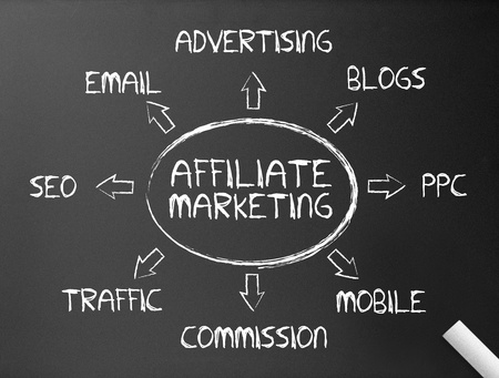 affiliate: Dark chalkboard with a affiliate marketing illustration.
