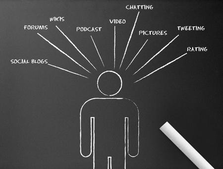 ソーシャル メディアの図と暗い黒板。 写真素材