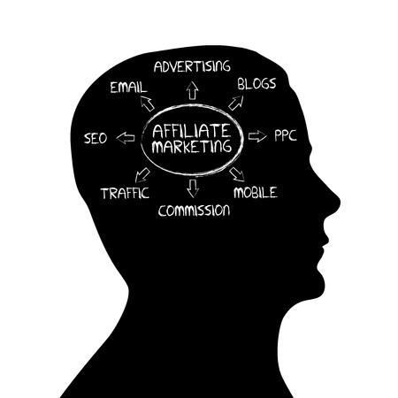 Silhouette head with Affiliate Marketing cloud on white background.