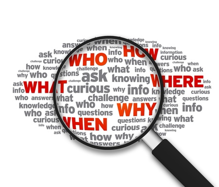 investigate: Magnified illustration with the words What, who, how, where, when, why on white background.