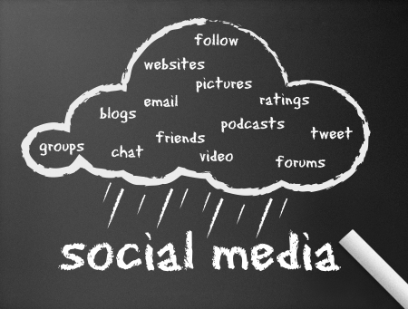 new media: Dark chalkboard with the word Social Media illustration.  Stock Photo