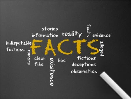 Ciemna tablica z ilustracją faktów słowo.