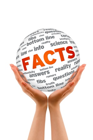 actuality: Hands holding a Facts Sphere sign on white background.