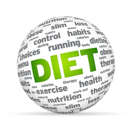 3d Sphere with the word Diet on white background.
