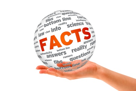 facts: Hand holding a Facts 3D Sphere sign on white background  Stock Photo
