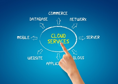 it tech: Hand pointing at a cloud services illustration.  Stock Photo
