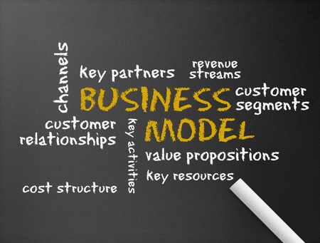 Dark chalkboard with the words Business Model.  Фото со стока