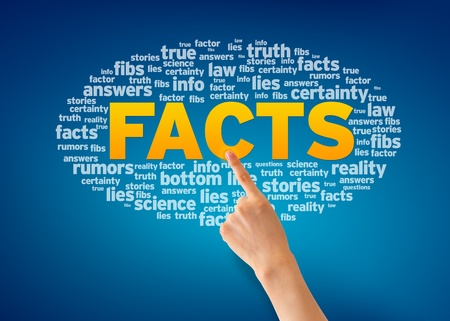 facts: Hand pointing at a Facts Word Cloud on blue background