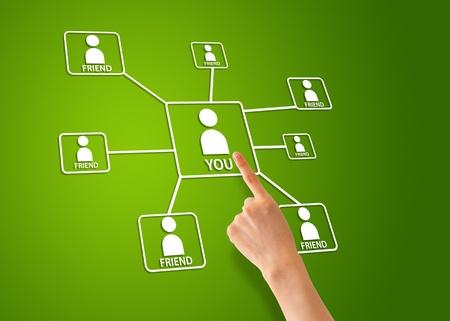 녹색 배경에 친구 네트워크에서 가리키는 손.
