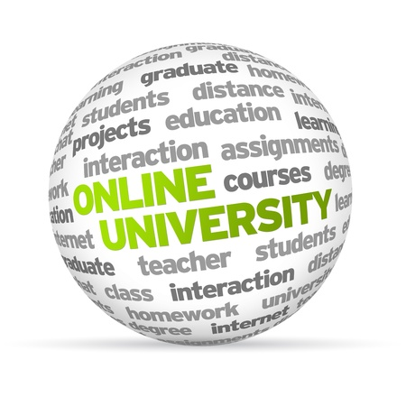 university word: 3d Online University Word Sphere on white background.