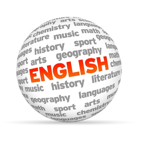 english: English 3D word sphere on white background.