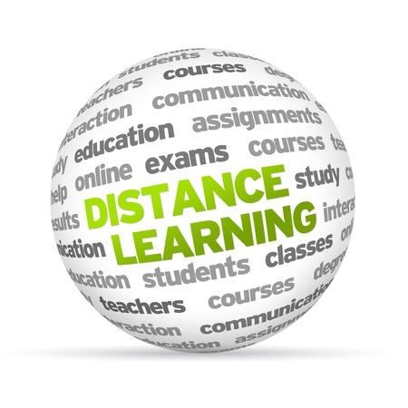 onderwijs: 3d Distance Learning Word Sphere op een witte achtergrond. Stockfoto