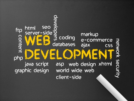 html: Dark chalkboard with the web development word illustration.