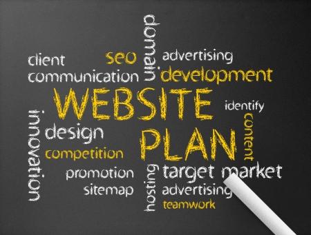 Dark chalkboard with a Website Plan illustration.