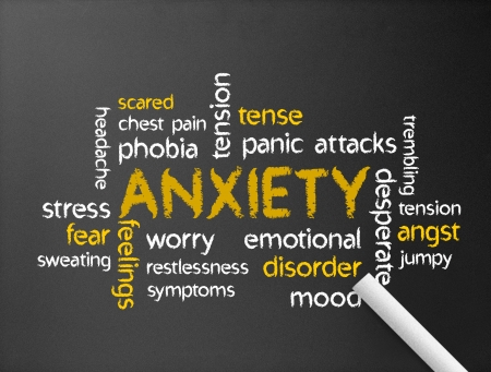 symptoms: Dark chalkboard with a Anxiety word illustration.  Stock Photo