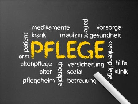 doctor money: Dark chalkboard with a Pflege word illustration.