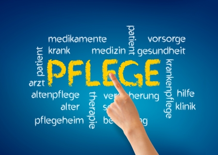 doctor money: Hand pointing at a Pflege llustration on blue background.