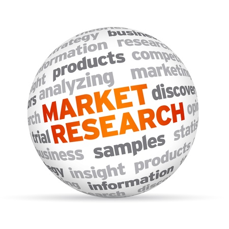 public market: 3d Market Research Word Sphere on white background. Stock Photo