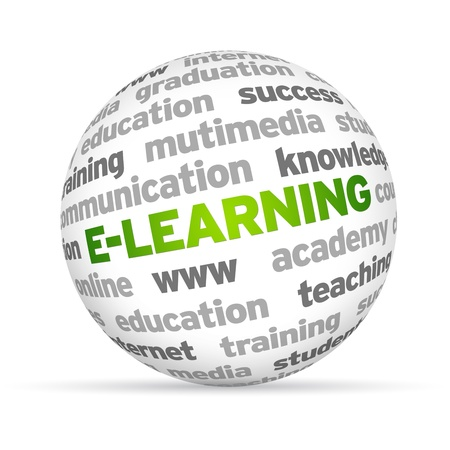 3d E-Learning Word Sphere on white background.