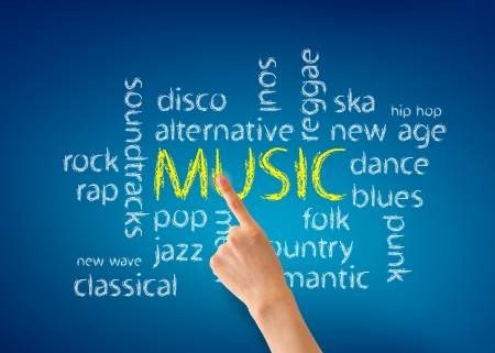 Hand pointing at a Music word illustration on blue background. Stock Illustration - 13779213