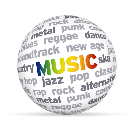 blues: 3d Music Word Sphere on white background.