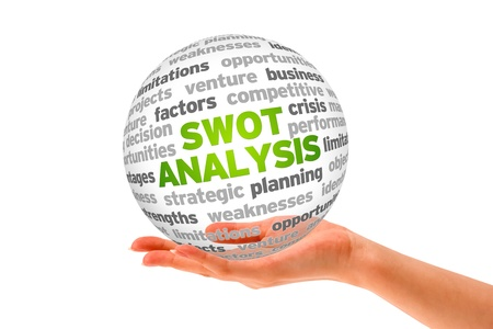 Hand holding a 3d Swot Analysis word Sphere on white background.