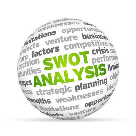3d Swot Analysis Word Sphere on white background. photo
