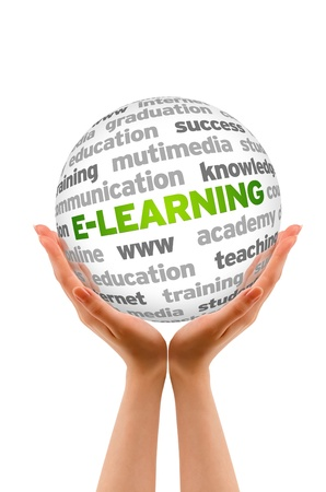 Hands holding a E-Learning Word Sphere on white background.