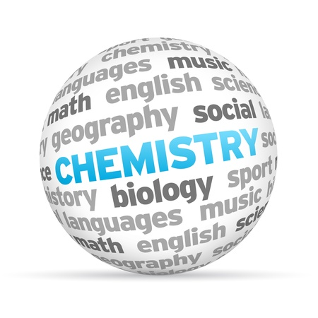 3d Chemistry Word Sphere on white background