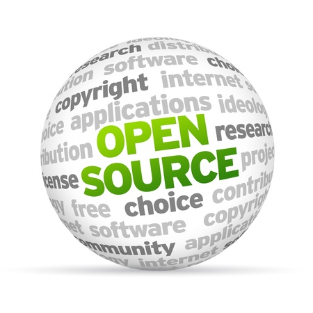 3d Open Source Word Sphere on white background.