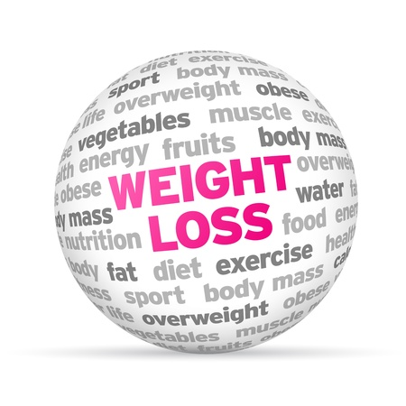 3d Weight Loss Word Sphere on white background.