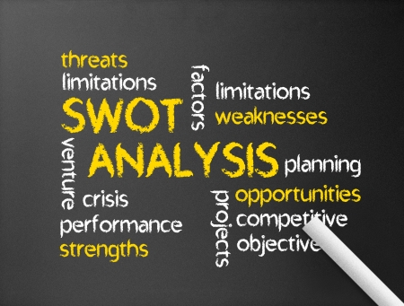 Dark chalkboard with a Swot Analysis illustration.