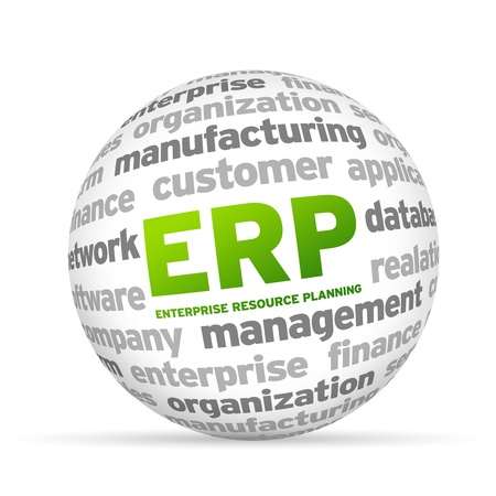resources management: 3d Enterprise Resource Planning Word Sphere on white background.